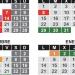 Calendario escolar para el curso 2018-2019